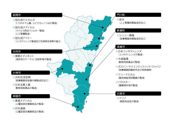 世界に向けて発信する宮崎県の医療産業